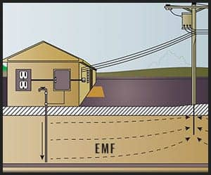 EMF from underground metal pipes