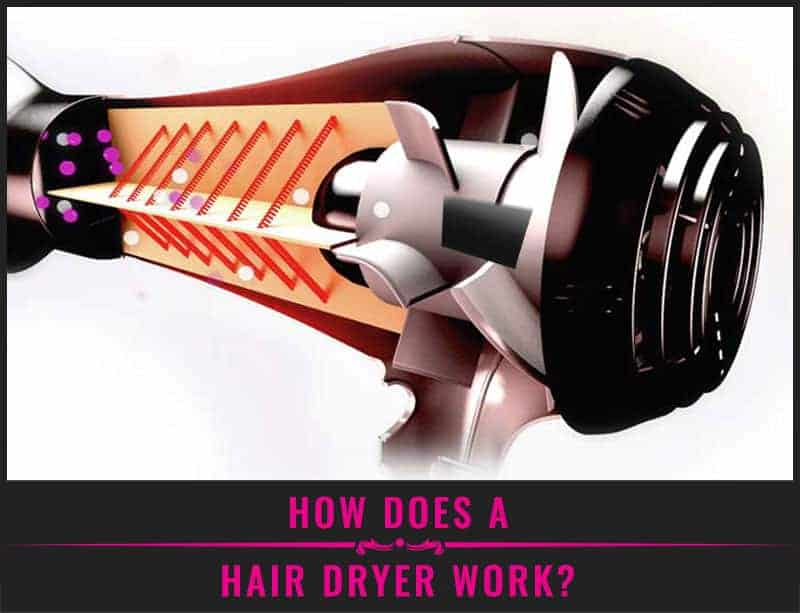 Featured Image Of How Does A Hair Dryer Work?